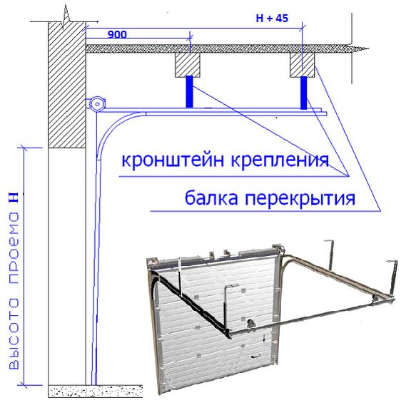 Демонтаж секционных ворот своими руками 33