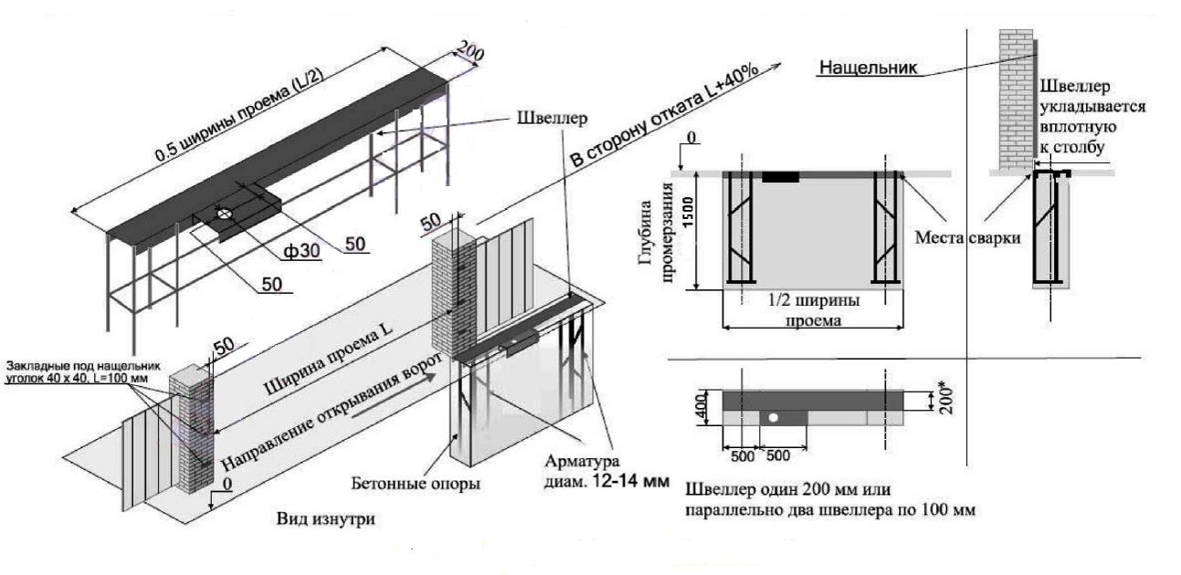Раздвижные ворота чертеж купить откатные ворота москва