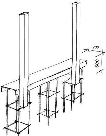 откатные схема опорных столбов
